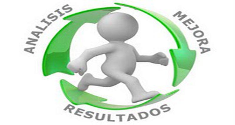 Estudio y mejora de los métodos de trabajo en una empresa, una de las principales especialidades de ITEMSA