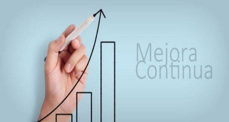 Orientación, establecimiento y gestión de una adecuada política de mejora continua de la Productividad de la Empresa